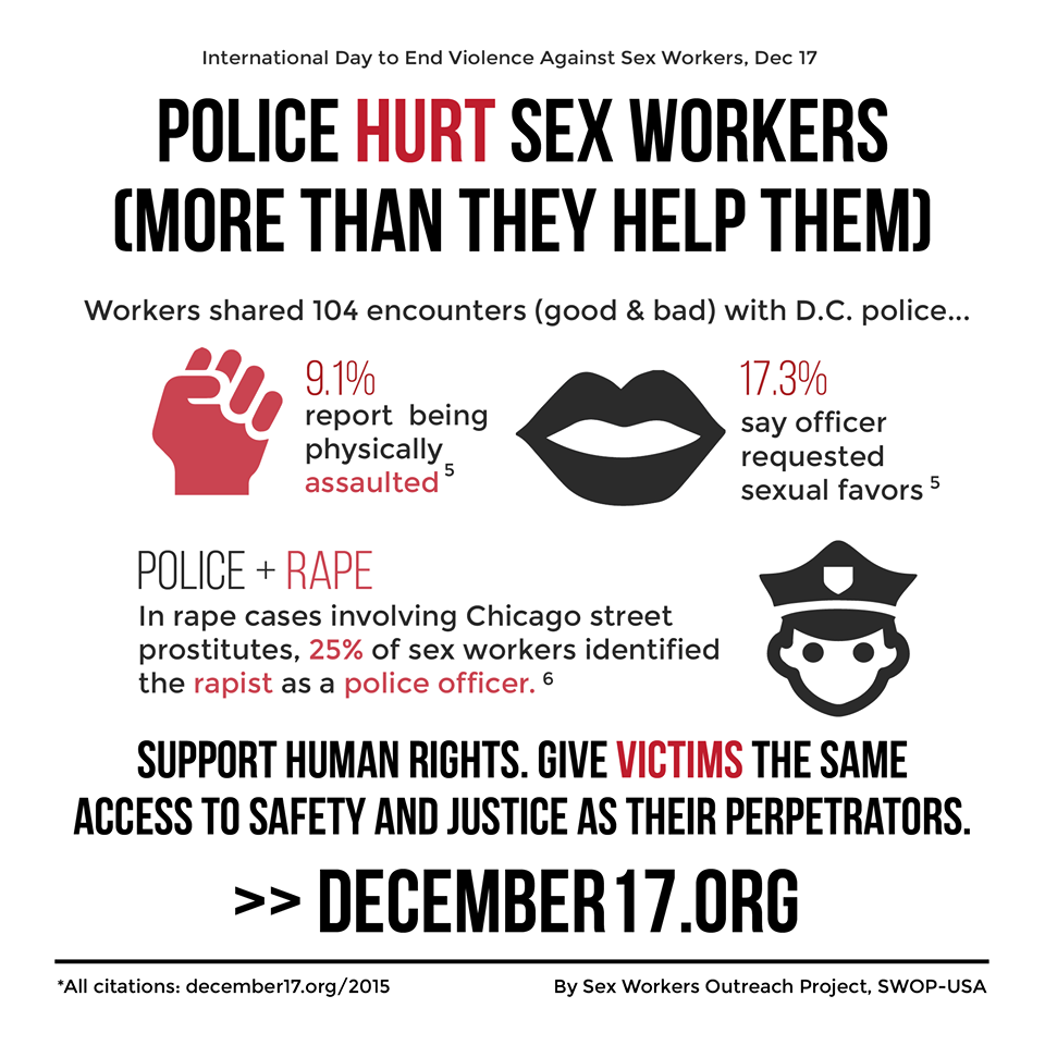 SWOP - Police Hurt Sex Workers More Than They Help Them